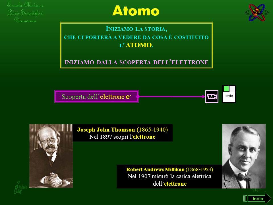 Le LETTERE si distinguono per forma e suono Gli ATOMI si distinguono per i componenti che ne determinano le proprietà a b c d e f g h i j k l m n o p