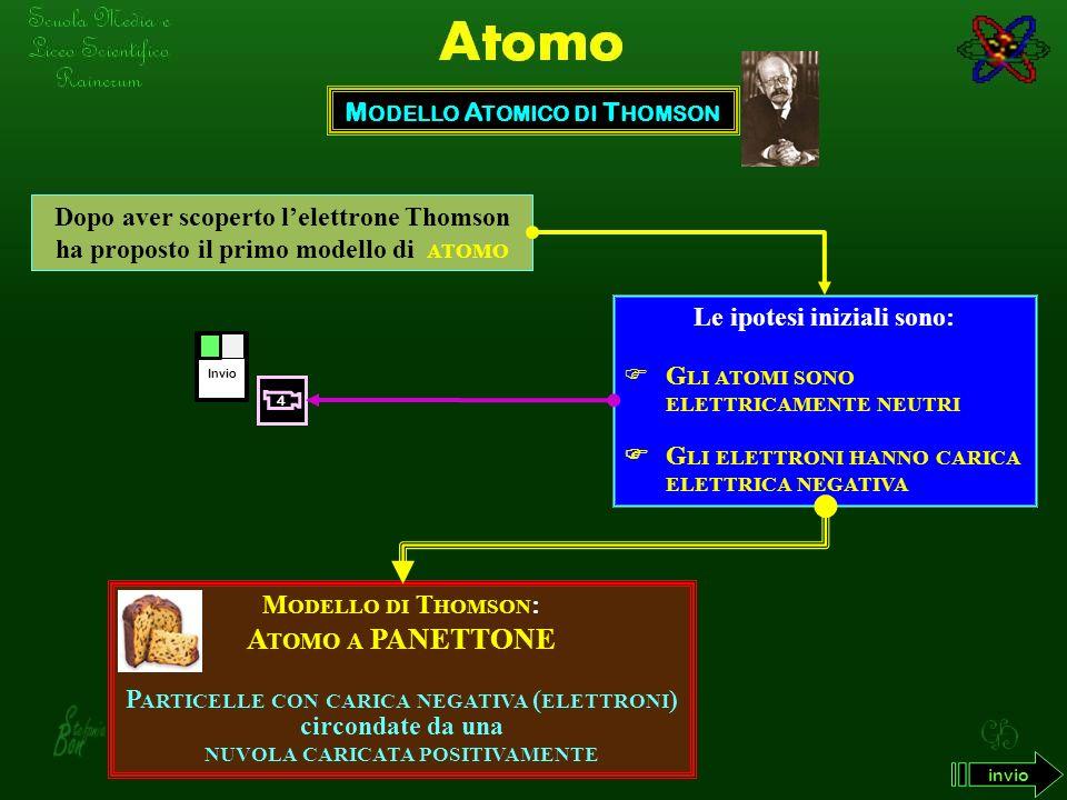 4 Invio M ODELLO A TOMICO DI T HOMSON Dopo aver scoperto lelettrone Thomson ha proposto il primo modello di ATOMO Le ipotesi iniziali sono: G LI ATOMI SONO ELETTRICAMENTE NEUTRI G LI ELETTRONI HANNO CARICA ELETTRICA NEGATIVA M ODELLO DI T HOMSON : A TOMO A PANETTONE P ARTICELLE CON CARICA NEGATIVA ( ELETTRONI ) circondate da una NUVOLA CARICATA POSITIVAMENTE invio