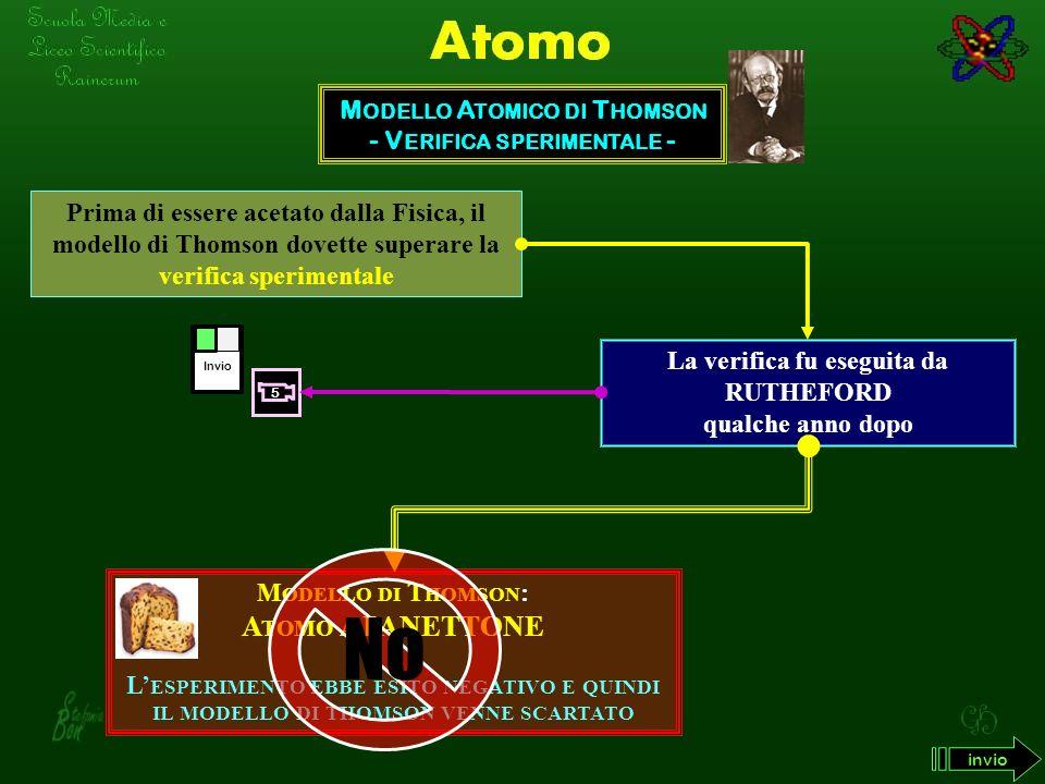 4 Invio M ODELLO A TOMICO DI T HOMSON Dopo aver scoperto lelettrone Thomson ha proposto il primo modello di ATOMO Le ipotesi iniziali sono: G LI ATOMI
