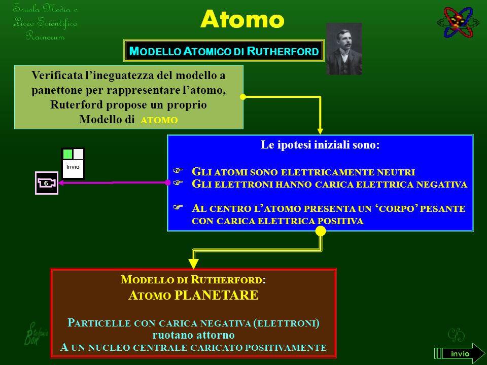 6 Invio Verificata lineguatezza del modello a panettone per rappresentare latomo, Ruterford propose un proprio Modello di ATOMO Le ipotesi iniziali sono: G LI ATOMI SONO ELETTRICAMENTE NEUTRI G LI ELETTRONI HANNO CARICA ELETTRICA NEGATIVA A L CENTRO L ATOMO PRESENTA UN CORPO PESANTE CON CARICA ELETTRICA POSITIVA M ODELLO DI R UTHERFORD : A TOMO PLANETARE P ARTICELLE CON CARICA NEGATIVA ( ELETTRONI ) ruotano attorno A UN NUCLEO CENTRALE CARICATO POSITIVAMENTE M ODELLO A TOMICO DI R UTHERFORD invio