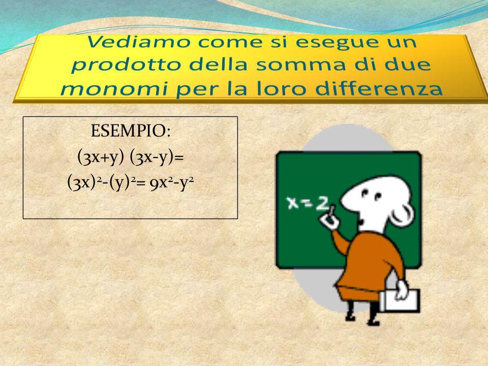 La formula per rappresentarlo è: (a+b) (a-b) = (a) 2 - (b) 2 = =a 2 - b 2 Questa formula si legge: Primo monomio al quadrato meno secondo monomio al q