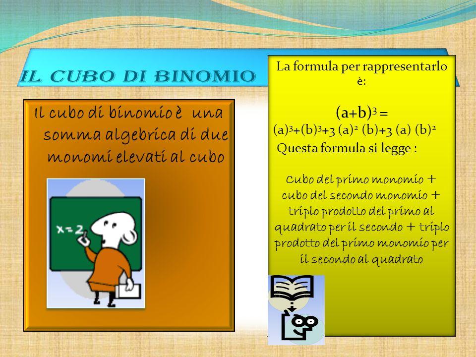 Il cubo di binomio è una somma algebrica di due monomi elevati al cubo