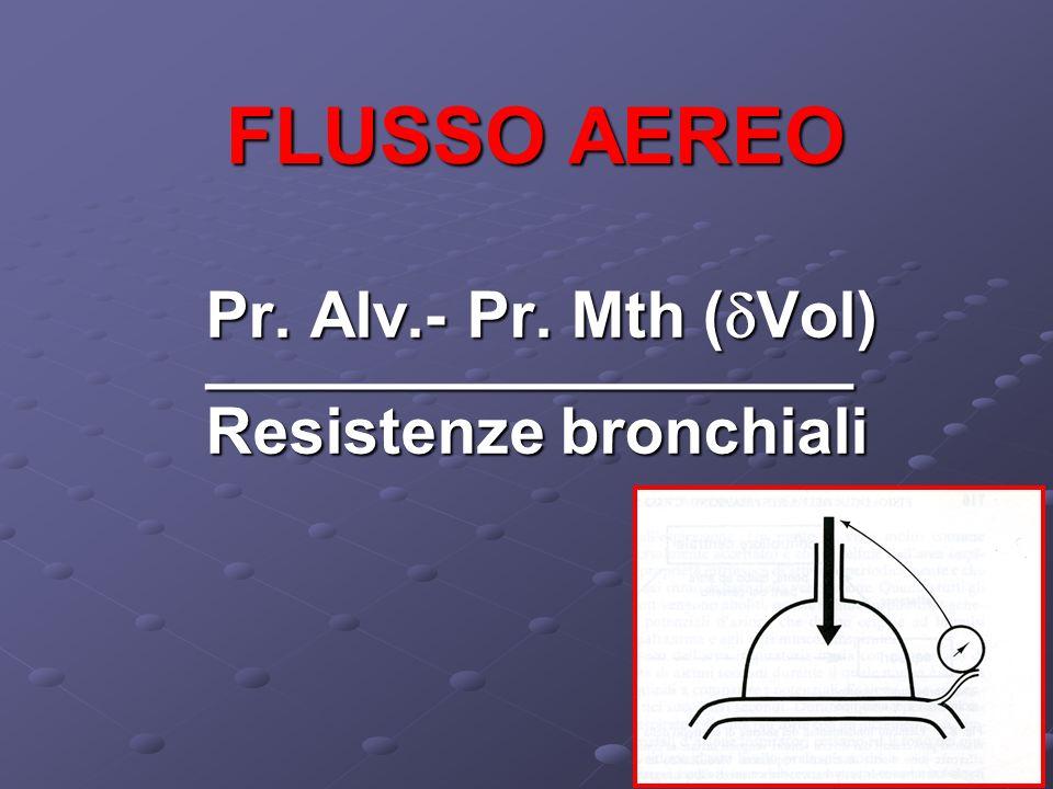 FLUSSO AEREO Pr. Alv.- Pr. Mth ( Vol) __________________ Resistenze bronchiali