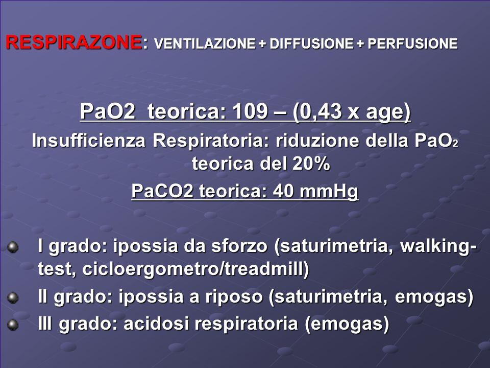 RESPIRAZONE: VENTILAZIONE + DIFFUSIONE + PERFUSIONE PaO2 teorica: 109 – (0,43 x age) Insufficienza Respiratoria: riduzione della PaO 2 teorica del 20%