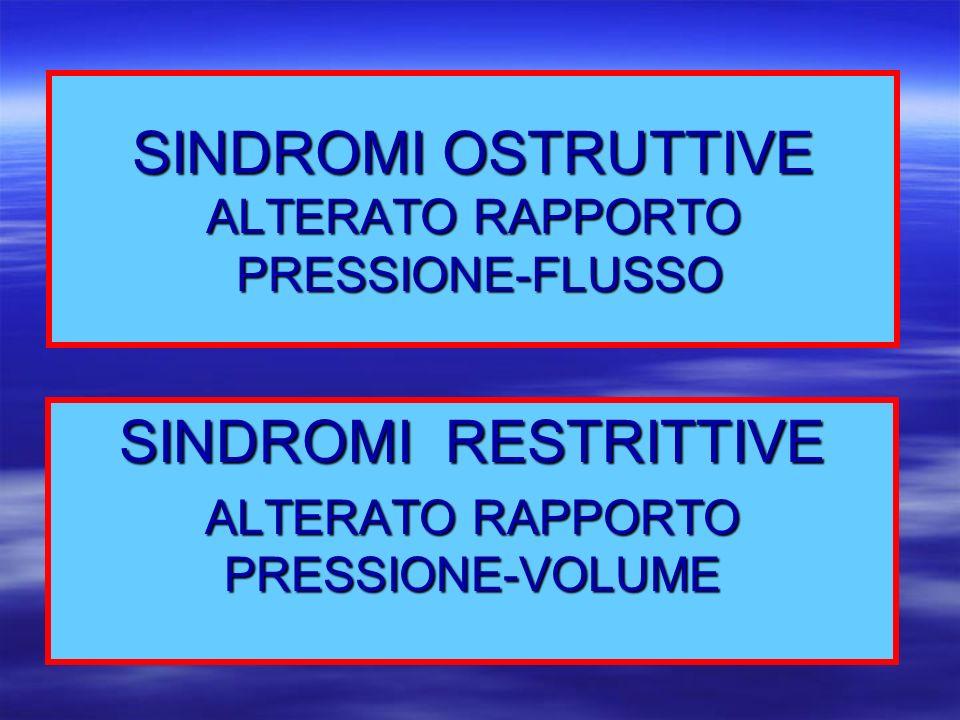 SINDROMI OSTRUTTIVE ALTERATO RAPPORTO PRESSIONE-FLUSSO SINDROMI RESTRITTIVE ALTERATO RAPPORTO PRESSIONE-VOLUME