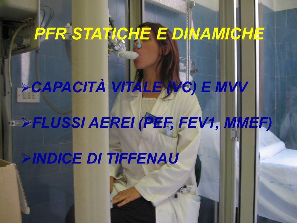 PFR STATICHE E DINAMICHE CAPACITÀ VITALE (VC) E MVV FLUSSI AEREI (PEF, FEV1, MMEF) INDICE DI TIFFENAU