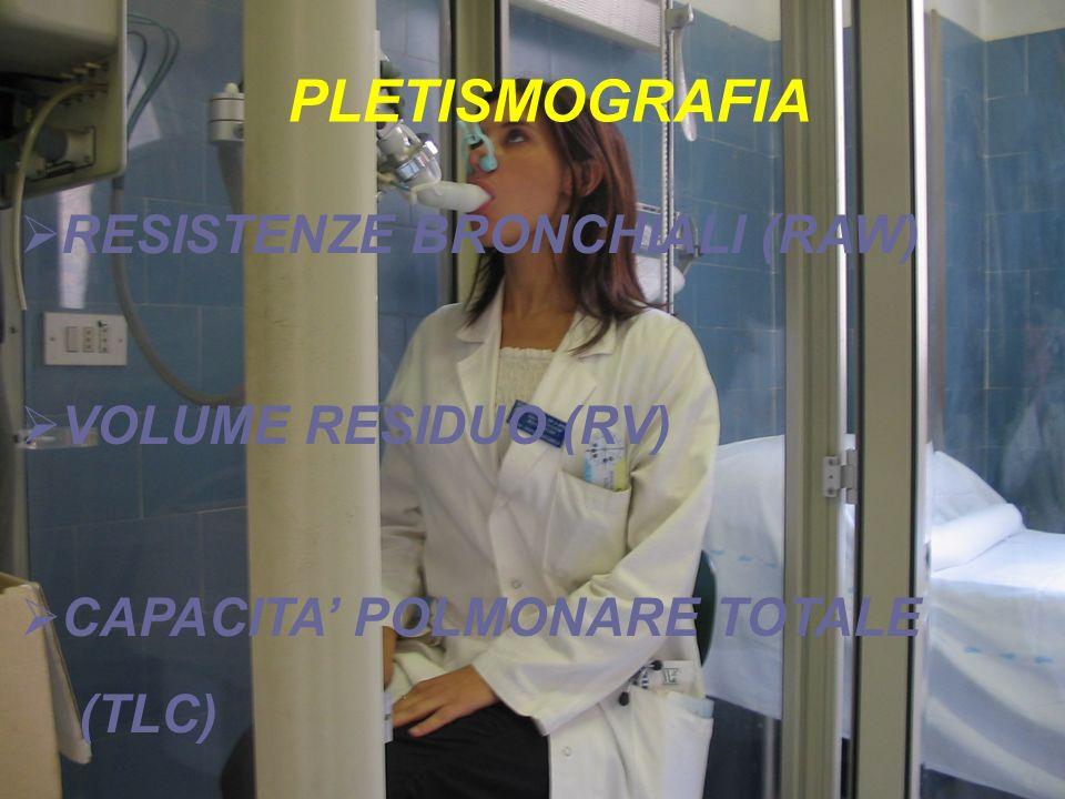 RESISTENZE BRONCHIALI (RAW) VOLUME RESIDUO (RV) CAPACITA POLMONARE TOTALE (TLC) PLETISMOGRAFIA