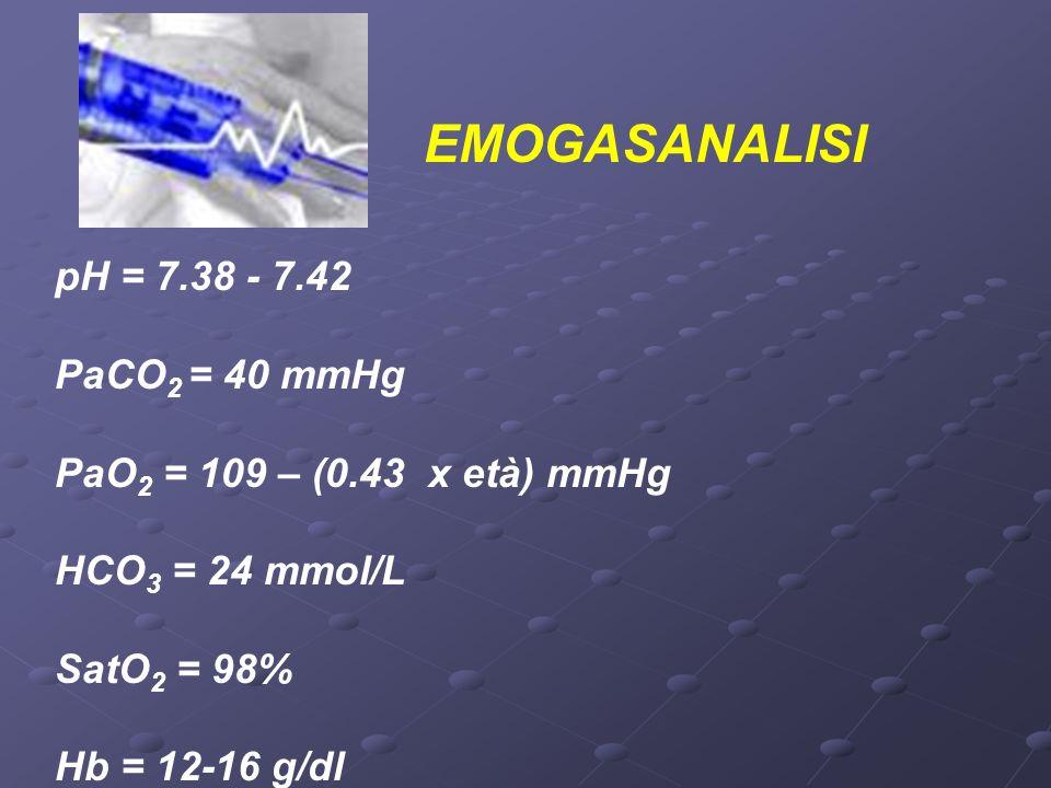 pH = 7.38 - 7.42 PaCO 2 = 40 mmHg PaO 2 = 109 – (0.43 x età) mmHg HCO 3 = 24 mmol/L SatO 2 = 98% Hb = 12-16 g/dl EMOGASANALISI