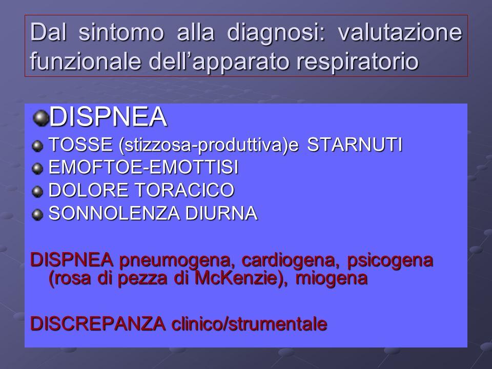 Dal sintomo alla diagnosi: valutazione funzionale dellapparato respiratorio DISPNEA TOSSE (stizzosa-produttiva)e STARNUTI EMOFTOE-EMOTTISI DOLORE TORA