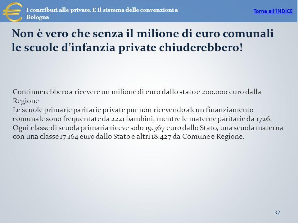 32 Non è vero che senza il milione di euro comunali le scuole dinfanzia private chiuderebbero.