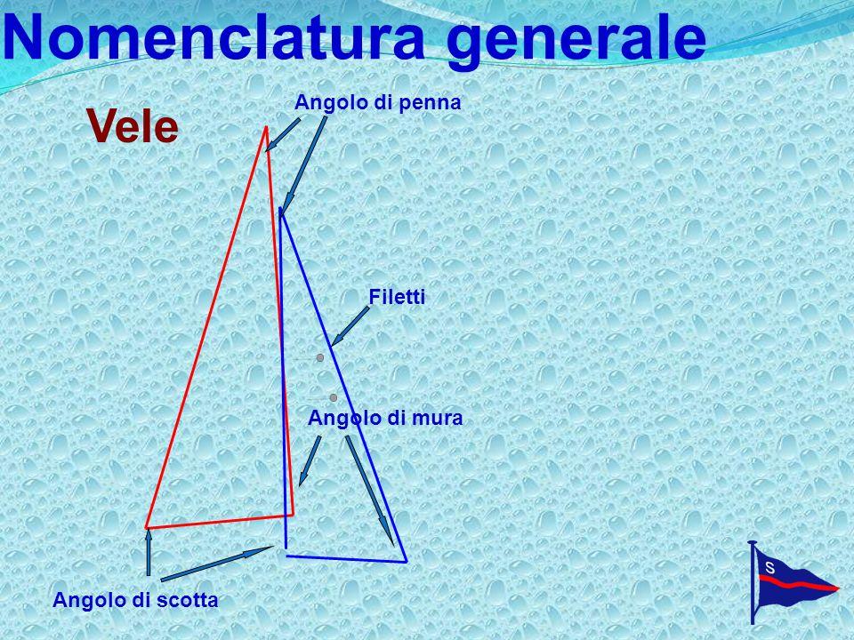 Nomenclatura generale Vele Angolo di penna Angolo di scotta Angolo di mura Filetti