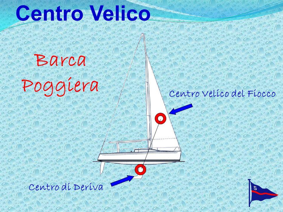 Centro Velico Centro di Deriva Centro Velico del Fiocco Barca Poggiera