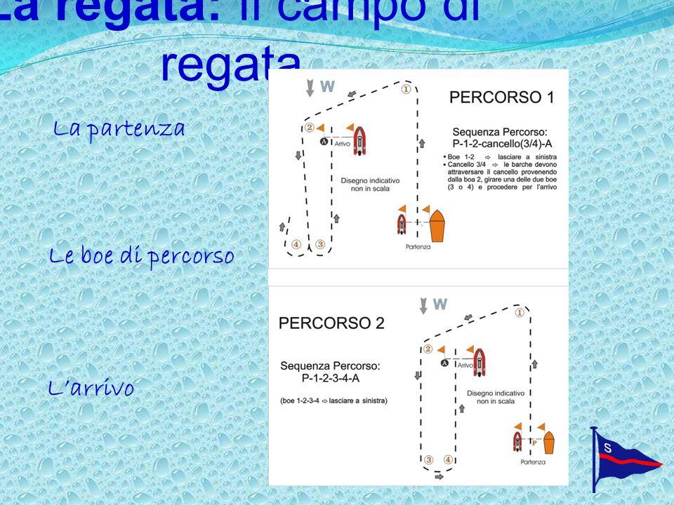 La regata: Il campo di regata La partenza Le boe di percorso Larrivo
