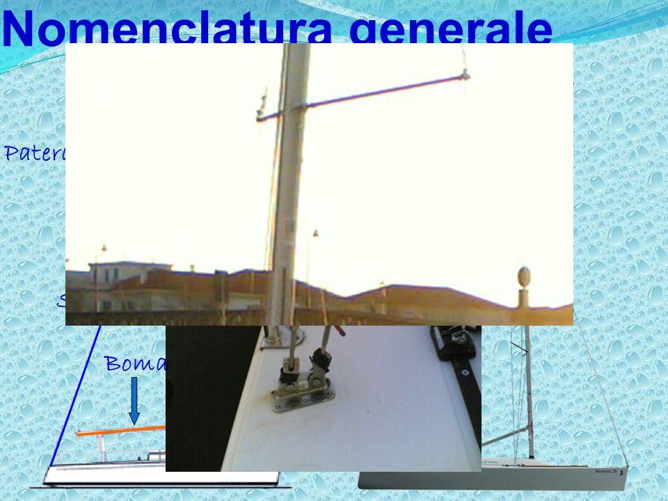 Nomenclatura generale Antenne e Manovre fisse Albero Boma Strallo Paterazzo Sartie Crocette Arridatoio