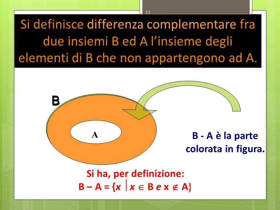 11 Si definisce differenza complementare fra due insiemi B ed A linsieme degli elementi di B che non appartengono ad A.