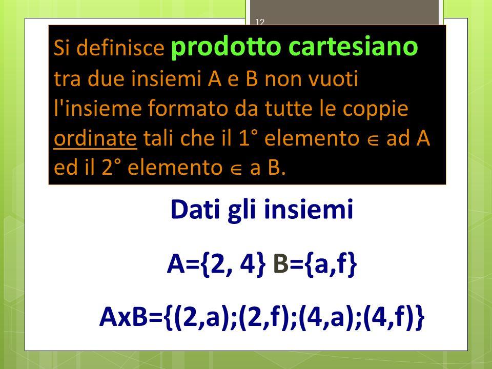 12 Si definisce prodotto cartesiano tra due insiemi A e B non vuoti l insieme formato da tutte le coppie ordinate tali che il 1° elemento ad A ed il 2° elemento a B.