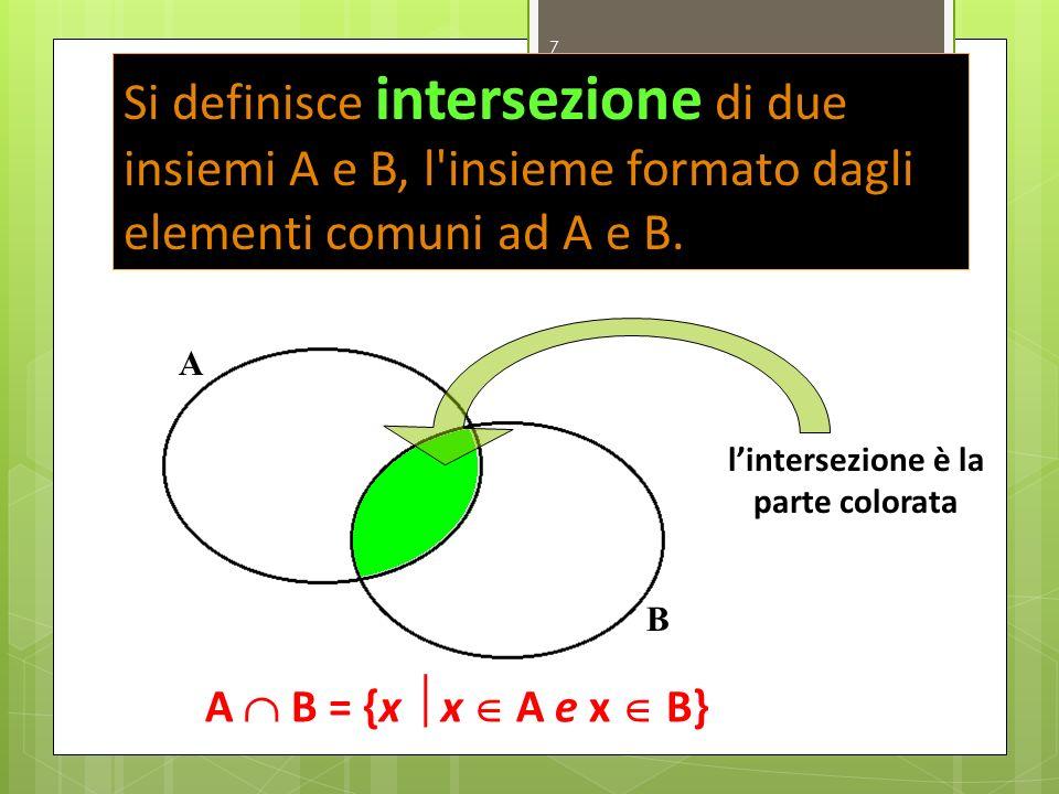 7 A B Si definisce intersezione di due insiemi A e B, l'insieme formato dagli elementi comuni ad A e B. lintersezione è la parte colorata A B = {x x A