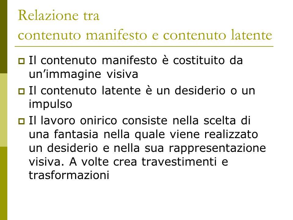 Relazione tra contenuto manifesto e contenuto latente Il contenuto manifesto è costituito da unimmagine visiva Il contenuto latente è un desiderio o u