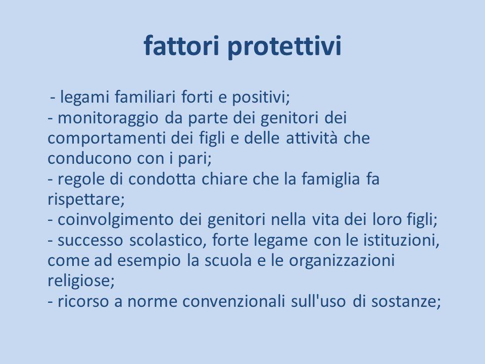fattori protettivi - legami familiari forti e positivi; - monitoraggio da parte dei genitori dei comportamenti dei figli e delle attività che conducon