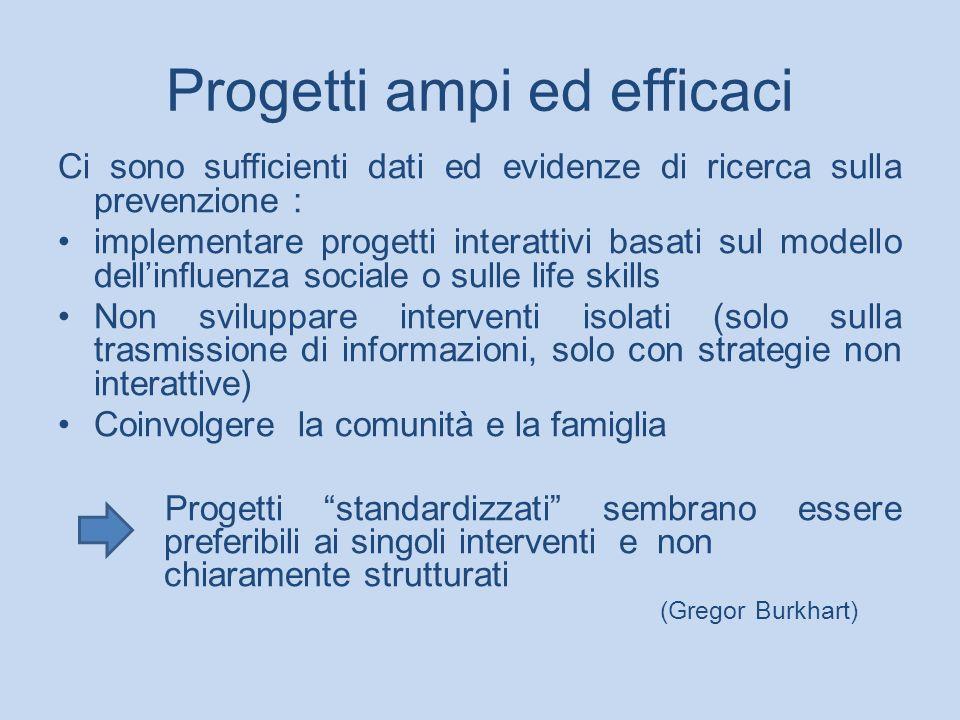 Progetti ampi ed efficaci Ci sono sufficienti dati ed evidenze di ricerca sulla prevenzione : implementare progetti interattivi basati sul modello del