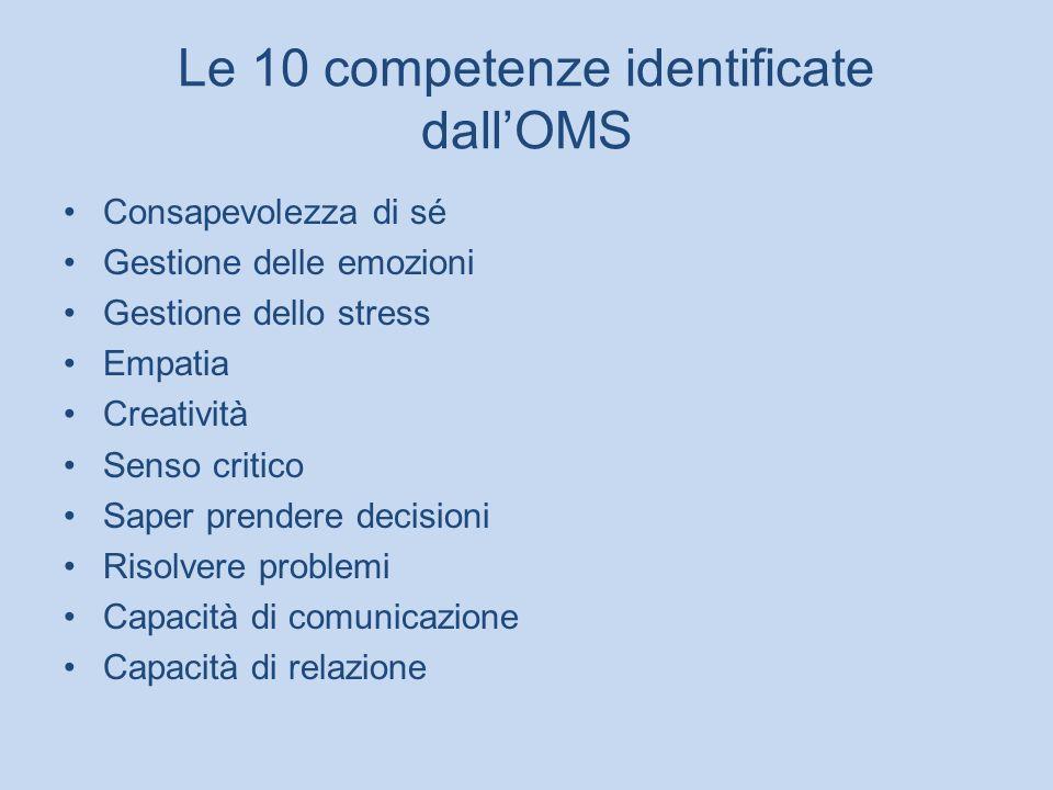 Le 10 competenze identificate dallOMS Consapevolezza di sé Gestione delle emozioni Gestione dello stress Empatia Creatività Senso critico Saper prende