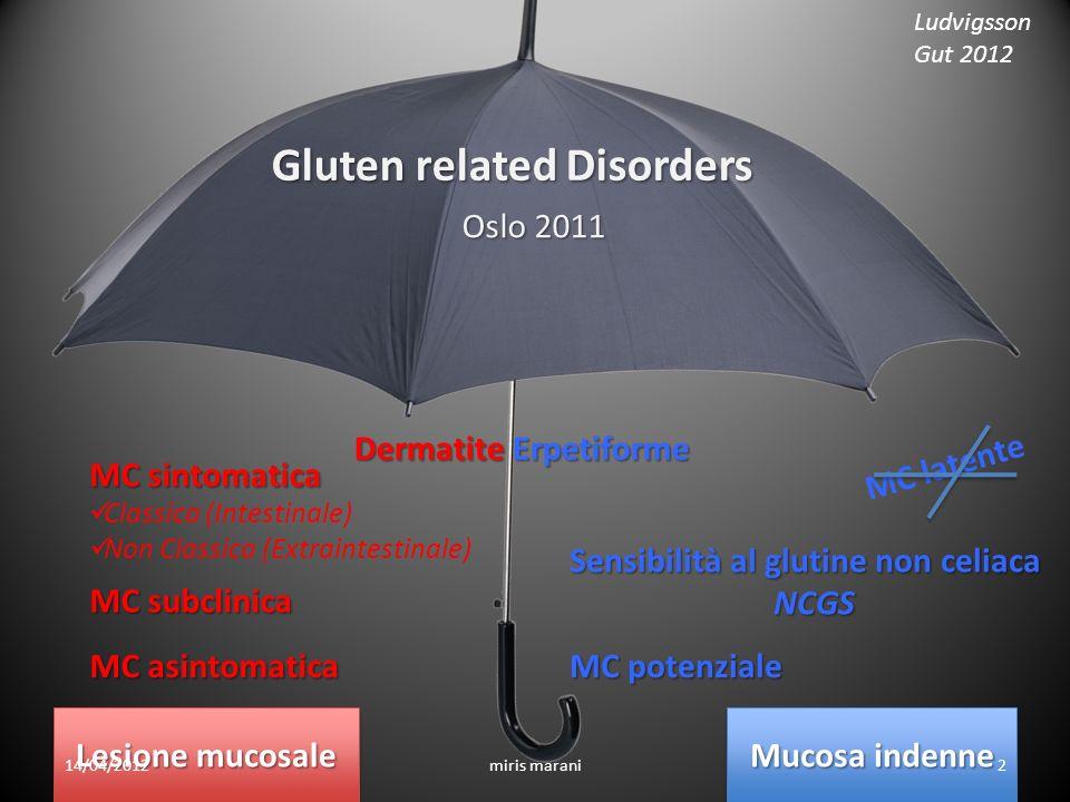 Celiachia Potenziale Evoluzione verso lesione Mucosale 14/04/2012miris marani13