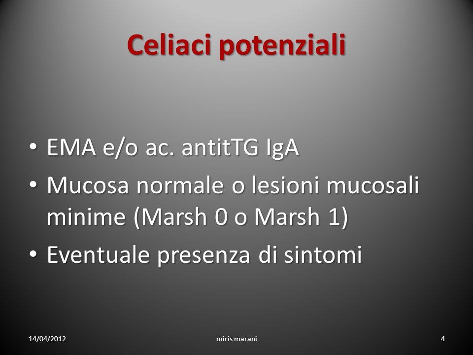 Progressione della lesione mucosale 14/04/2012miris marani5 Troncone 2012 Marsh 0 Marsh 1