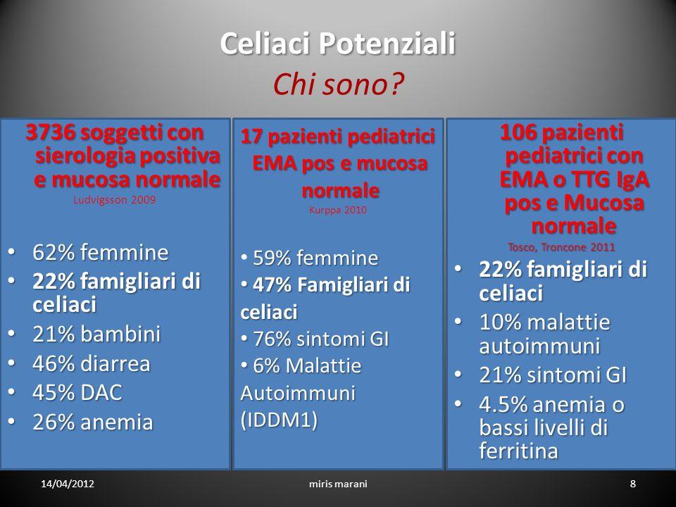 35 celiaci potenziali Famigliari di celiaci 10 (28%) Sintomi G.I.
