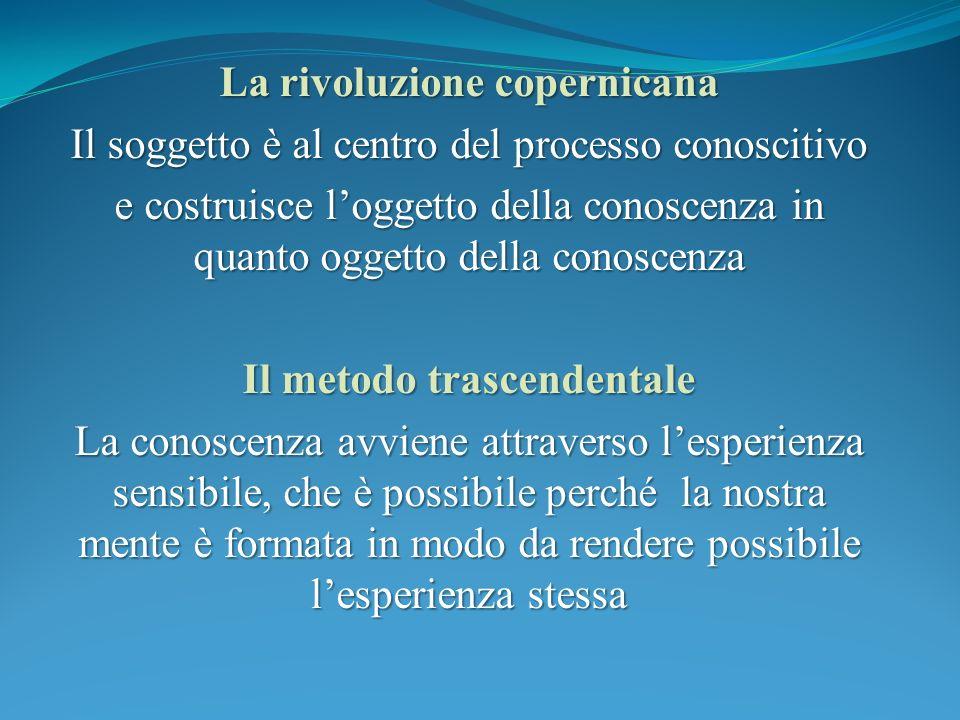 La rivoluzione copernicana Il soggetto è al centro del processo conoscitivo e costruisce loggetto della conoscenza in quanto oggetto della conoscenza