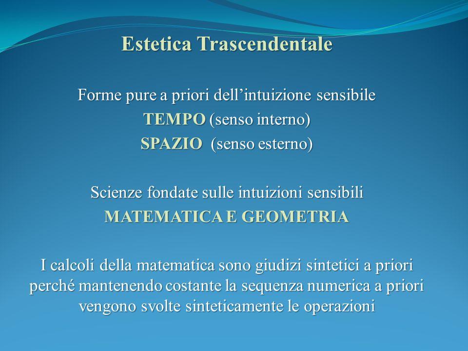 Estetica Trascendentale Forme pure a priori dellintuizione sensibile TEMPO (senso interno) SPAZIO (senso esterno) Scienze fondate sulle intuizioni sensibili MATEMATICA E GEOMETRIA I calcoli della matematica sono giudizi sintetici a priori perché mantenendo costante la sequenza numerica a priori vengono svolte sinteticamente le operazioni