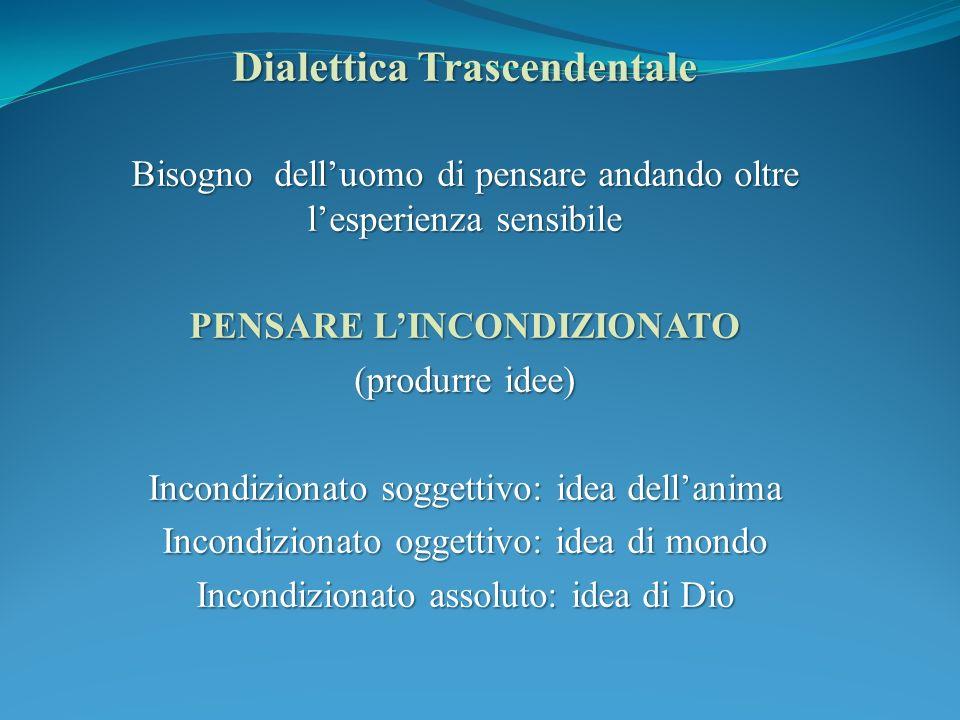 Dialettica Trascendentale Bisogno delluomo di pensare andando oltre lesperienza sensibile PENSARE LINCONDIZIONATO (produrre idee) Incondizionato sogge