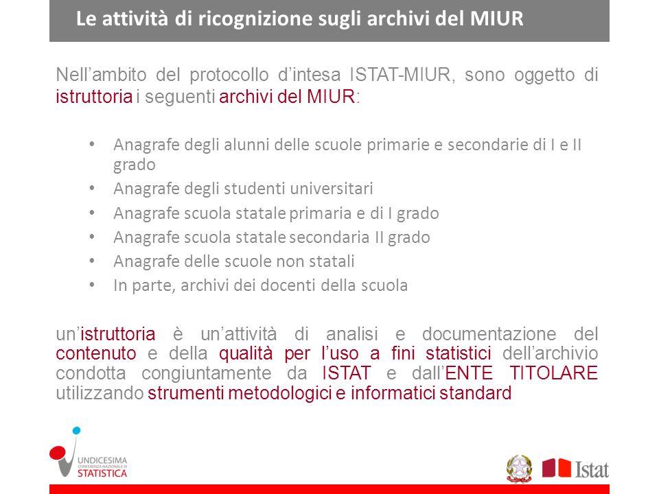 Le attività di ricognizione sugli archivi del MIUR Nellambito del protocollo dintesa ISTAT-MIUR, sono oggetto di istruttoria i seguenti archivi del MI