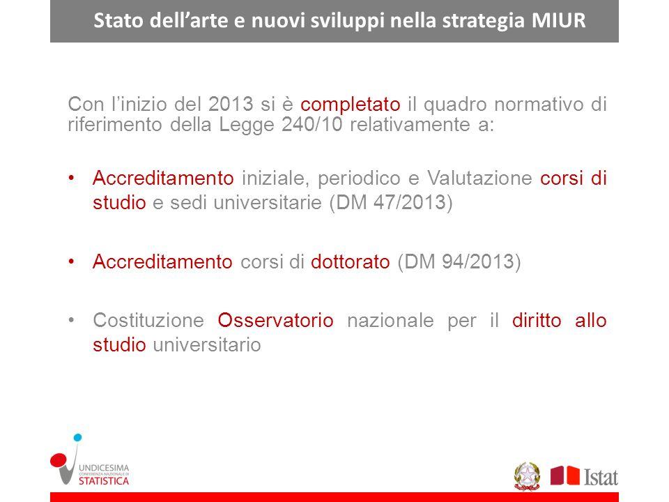 Stato dellarte e nuovi sviluppi nella strategia MIUR Con linizio del 2013 si è completato il quadro normativo di riferimento della Legge 240/10 relati
