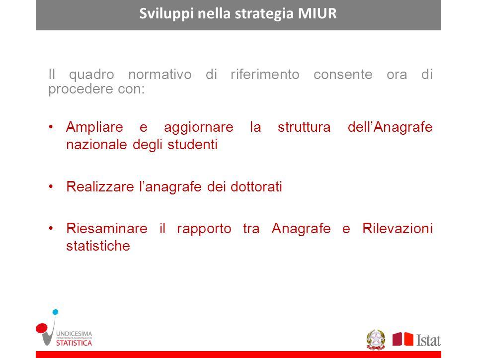 Sviluppi nella strategia MIUR Il quadro normativo di riferimento consente ora di procedere con: Ampliare e aggiornare la struttura dellAnagrafe nazion