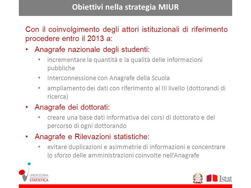 Obiettivi nella strategia MIUR Con il coinvolgimento degli attori istituzionali di riferimento procedere entro il 2013 a: Anagrafe nazionale degli stu