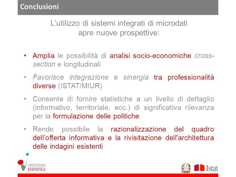 Conclusioni Lutilizzo di sistemi integrati di microdati apre nuove prospettive: Amplia le possibilità di analisi socio-economiche cross- section e lon