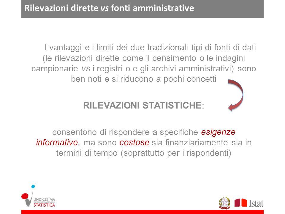 Rilevazioni dirette vs fonti amministrative I vantaggi e i limiti dei due tradizionali tipi di fonti di dati (le rilevazioni dirette come il censiment
