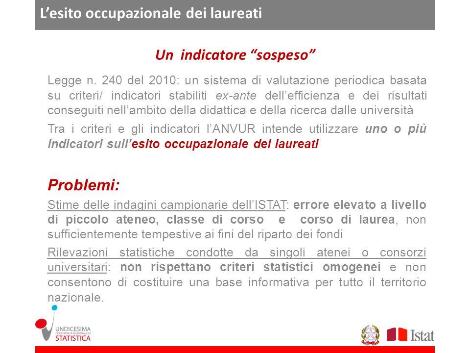 Lesito occupazionale dei laureati Legge n. 240 del 2010: un sistema di valutazione periodica basata su criteri/ indicatori stabiliti ex-ante delleffic