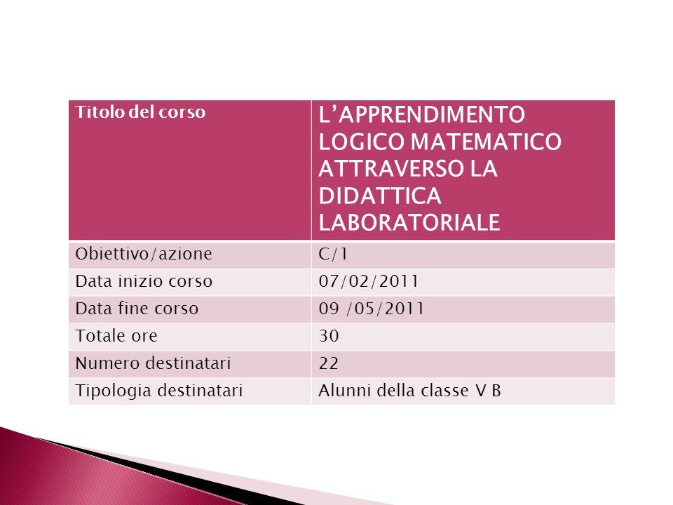 RELAZIONE FINALE PROGETTO PON anno scolastico 2010-2011 A cura dellInsegnante TUTOR Rosanna Guida