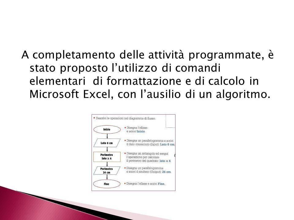 A completamento delle attività programmate, è stato proposto lutilizzo di comandi elementari di formattazione e di calcolo in Microsoft Excel, con lausilio di un algoritmo.