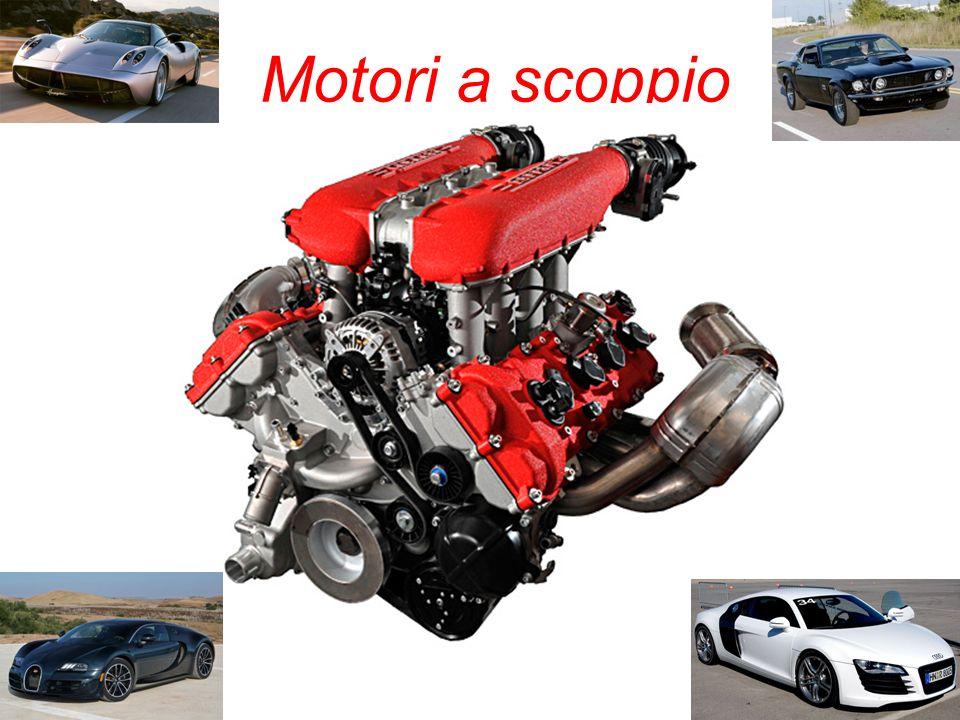 Cosè il motore a scoppio Il motore a scoppio è un dispositivo in grado di trasformare lenergia termica(della benzina,del diesel o del metano)in energia meccanica.