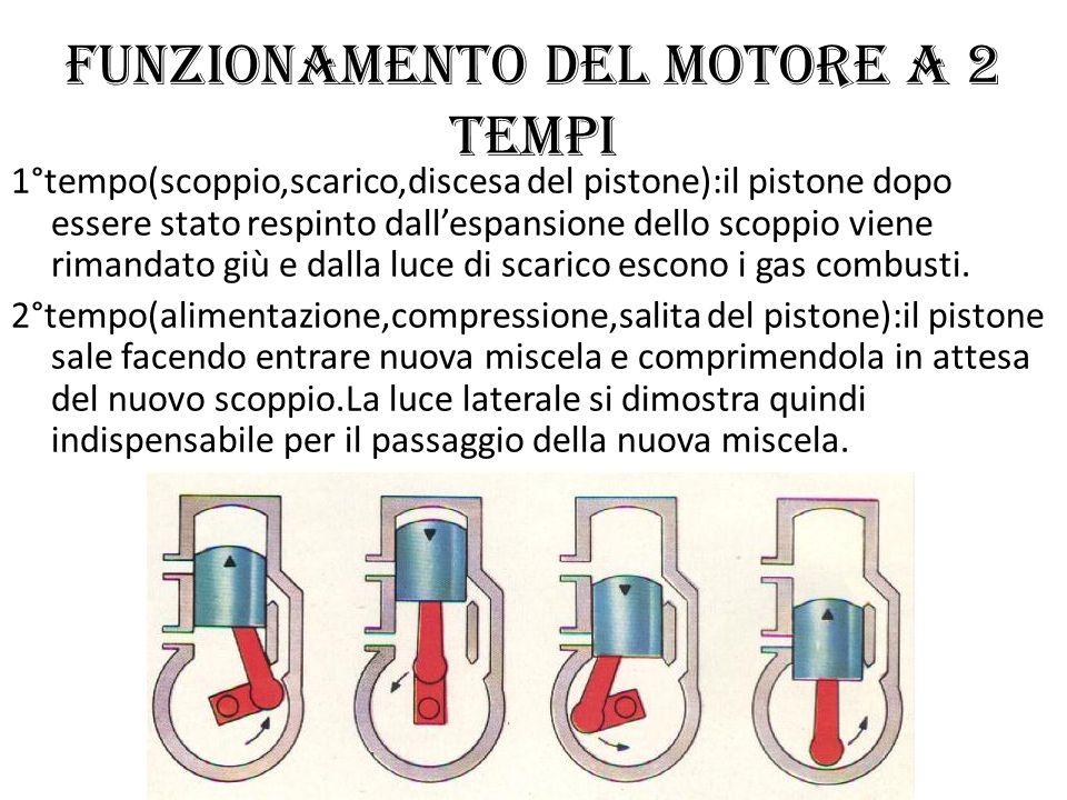 Funzionamento del motore a 2 tempi 1°tempo(scoppio,scarico,discesa del pistone):il pistone dopo essere stato respinto dallespansione dello scoppio vie