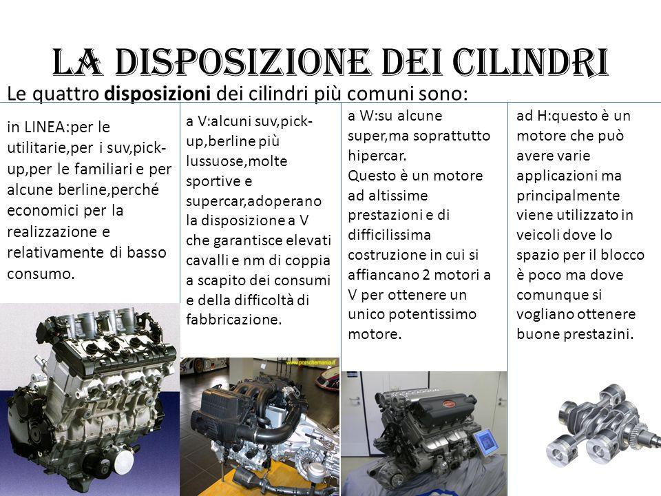 La disposizione dei cilindri Le quattro disposizioni dei cilindri più comuni sono: in LINEA:per le utilitarie,per i suv,pick- up,per le familiari e pe