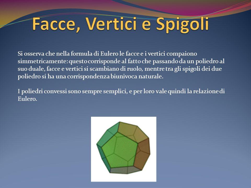 Si osserva che nella formula di Eulero le facce e i vertici compaiono simmetricamente: questo corrisponde al fatto che passando da un poliedro al suo