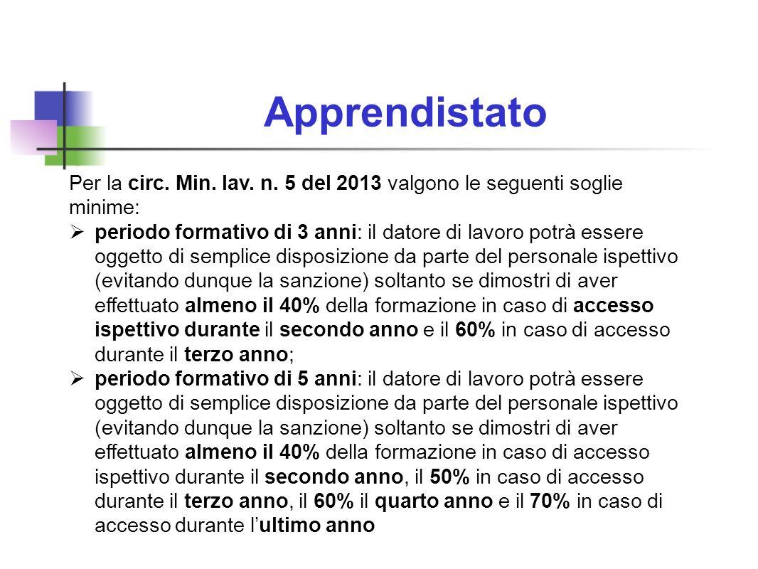 Apprendistato Per la circ. Min. lav. n. 5 del 2013 valgono le seguenti soglie minime: periodo formativo di 3 anni: il datore di lavoro potrà essere og