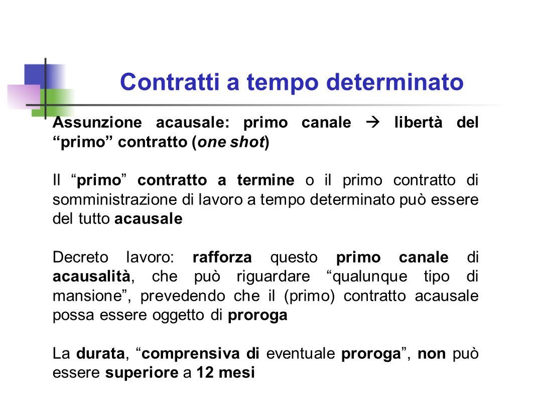 Contratti a tempo determinato Assunzione acausale: primo canale libertà del primo contratto (one shot) Il primo contratto a termine o il primo contrat