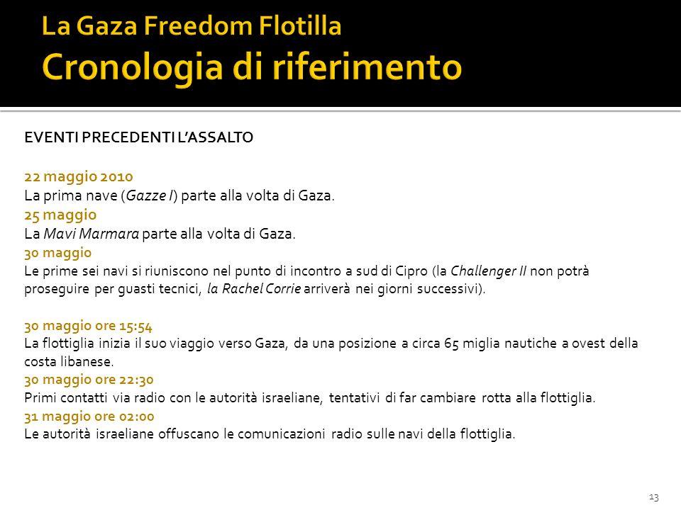 13 EVENTI PRECEDENTI LASSALTO 22 maggio 2010 La prima nave (Gazze I) parte alla volta di Gaza.