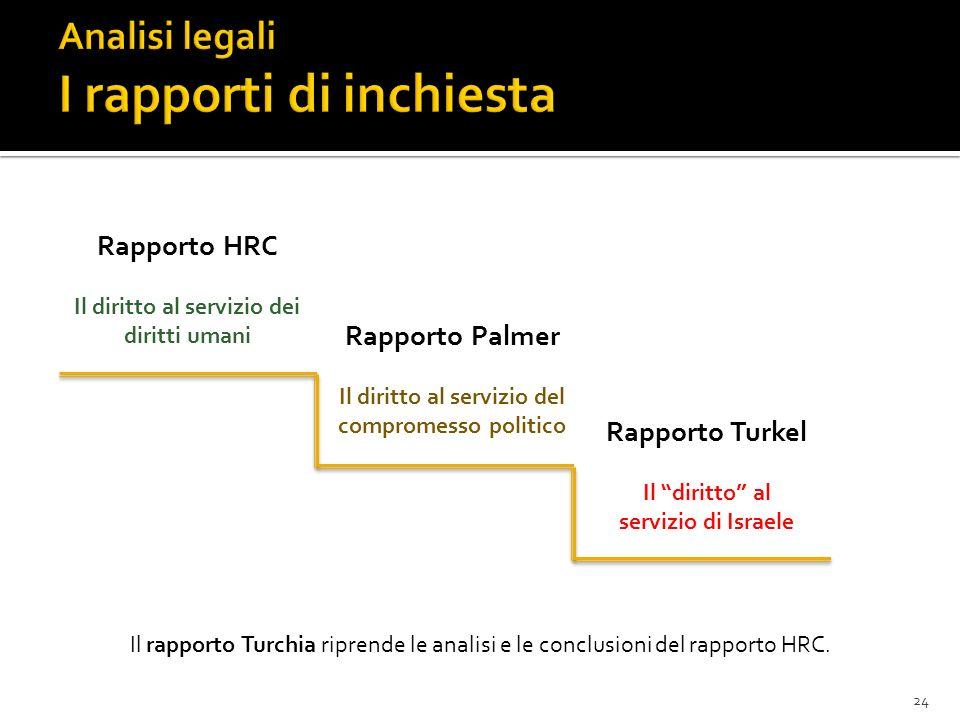 24 Rapporto HRC Il diritto al servizio dei diritti umani Rapporto Palmer Il diritto al servizio del compromesso politico Rapporto Turkel Il diritto al