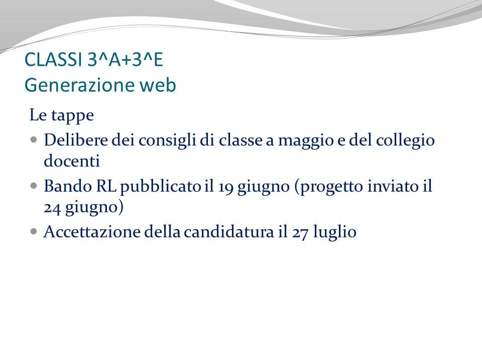 CLASSI 3^A+3^E Generazione web Le tappe Delibere dei consigli di classe a maggio e del collegio docenti Bando RL pubblicato il 19 giugno (progetto inv