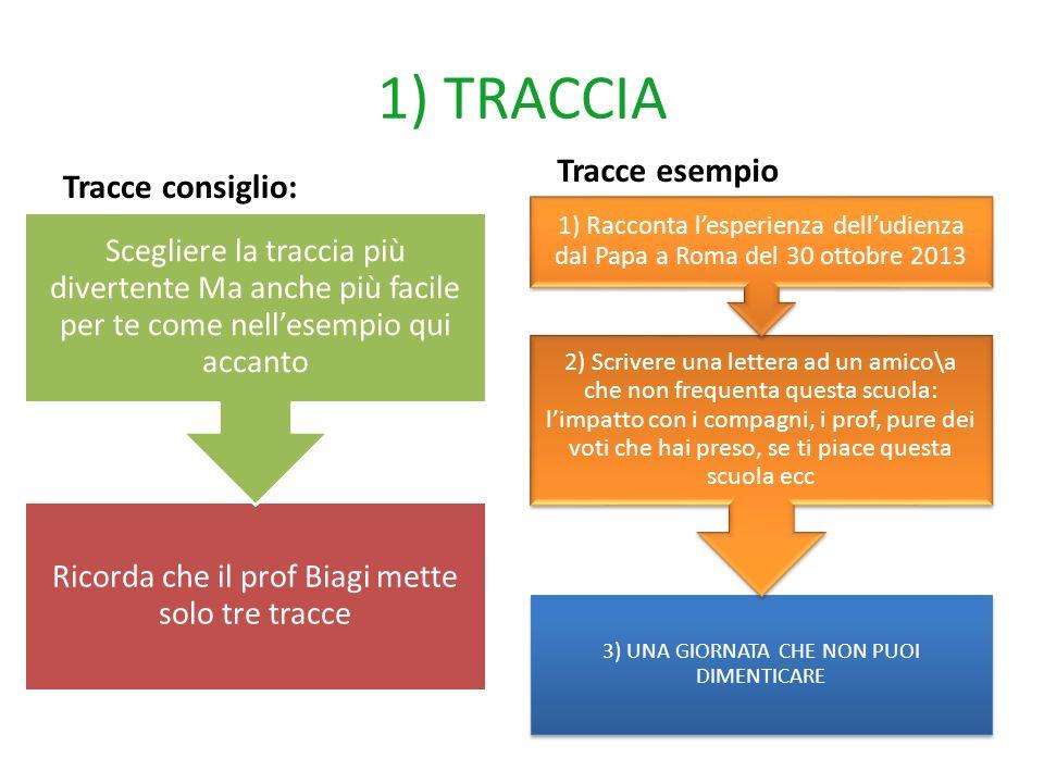 2) TEMPO 1\2 ORA copiare in bella e controllo finale 1\2 ORA revisione brutta 1e1\2 ORA brutta copia 1\2 ORA di progettazione.